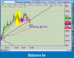the easy edge for beginner traders-2012-07-26-tos_charts.png-4.png