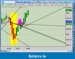 the easy edge for beginner traders-2012-07-26-tos_charts.png-8.png