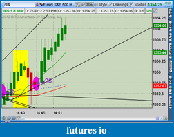 the easy edge for beginner traders-2012-07-26-tos_charts.png-9.png