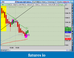 the easy edge for beginner traders-2012-07-26-tos_charts.png-10.png