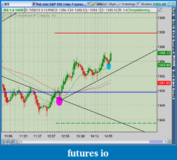 the easy edge for beginner traders-2012-07-26-tos_charts.png-11.png
