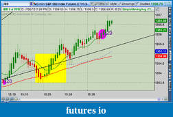 the easy edge for beginner traders-2012-07-26-tos_charts.png-12.png