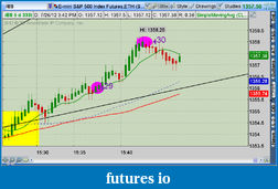the easy edge for beginner traders-2012-07-26-tos_charts.png-2.png