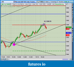 the easy edge for beginner traders-2012-07-26-tos_charts.png-3.png