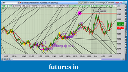 the easy edge for beginner traders-2012-07-27-tos_charts.png-4.png