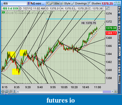 the easy edge for beginner traders-2012-07-27-tos_charts.png-5.png