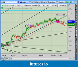 Click image for larger version  Name:2012-07-27-TOS_CHARTS.png-6.png Views:25 Size:55.8 KB ID:82877