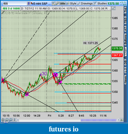 Click image for larger version  Name:2012-07-27-TOS_CHARTS.png-7.png Views:31 Size:72.5 KB ID:82878