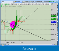 the easy edge for beginner traders-2012-07-27-tos_charts.png-3.png