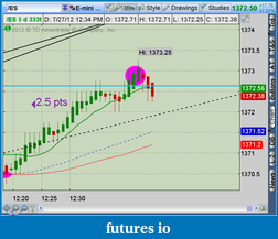 the easy edge for beginner traders-2012-07-27-tos_charts.png-8.png