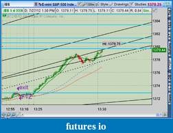 the easy edge for beginner traders-2012-07-27-tos_charts.png-2.png