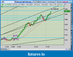 Click image for larger version  Name:2012-07-27-TOS_CHARTS.png-1.png Views:22 Size:57.2 KB ID:82908