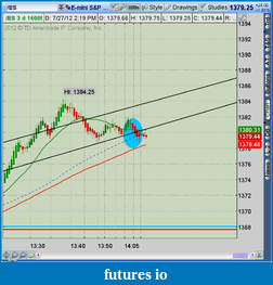 the easy edge for beginner traders-2012-07-27-tos_charts.png-6.png
