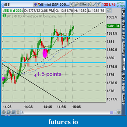 the easy edge for beginner traders-2012-07-27-tos_charts.png-9.png