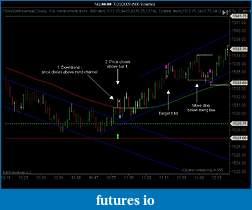 eric J's indicator free Emini journal-7-20-09-trade-1.jpg
