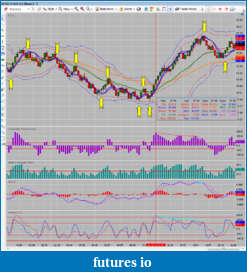 Day Trading Currency Futures W/Multiple time frames-6c_6_tick_-r-_chart_trades_2012-07-12_2337.png