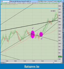 the easy edge for beginner traders-2012-07-30-tos_charts.png-1.png
