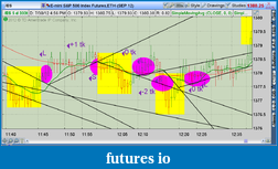 the easy edge for beginner traders-2012-07-30-tos_charts.png-2.png