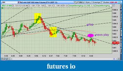 the easy edge for beginner traders-2012-07-31-tos_charts.png-3.png