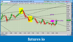 the easy edge for beginner traders-2012-07-31-tos_charts.png-4.png