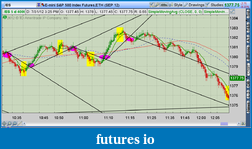 the easy edge for beginner traders-2012-07-31-tos_charts.png-5.png
