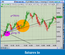 the easy edge for beginner traders-2012-07-31-tos_charts.png-6.png