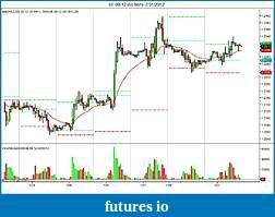 EURUSD 6E Euro-6e-09-12-60-min-7_31_2012.jpg