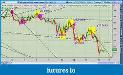 the easy edge for beginner traders-2012-07-31-tos_charts.png-7.png