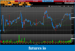 Day Trading Stocks with Discretion-20120727vfc.png