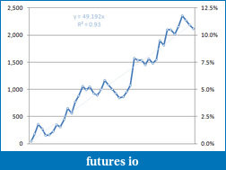 Click image for larger version  Name:Equity curve jul27.png Views:56 Size:15.7 KB ID:83330