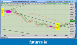 the easy edge for beginner traders-2012-08-01-tos_charts.png-1.png