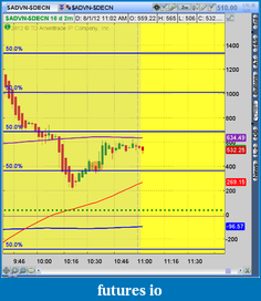 the easy edge for beginner traders-2012-08-01-tos_charts.png-3.png