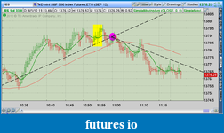 the easy edge for beginner traders-2012-08-01-tos_charts.png-4.png
