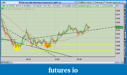 the easy edge for beginner traders-2012-08-01-tos_charts.png-5.png