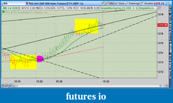 the easy edge for beginner traders-2012-08-01-tos_charts.png-7.png