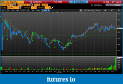 Day Trading Stocks with Discretion-20120731vfc.png
