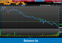 Day Trading Stocks with Discretion-20120801vfc.png