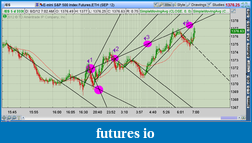 the easy edge for beginner traders-2012-08-02-tos_charts.png-8.png