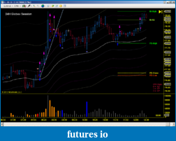 Trading PA with 20BB and Volume pattern indicator-feb18.png