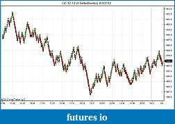 Problem with BetterRenko with gold futures-gc-12-12-4-betterrenko-8_3_2012.jpg