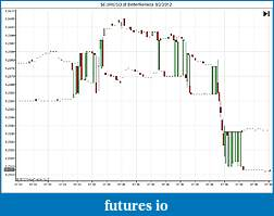 Problem with BetterRenko with gold futures-eurusd-8-betterrenko-8_2_2012.jpg