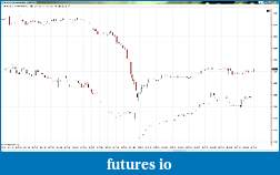 Problem with BetterRenko with gold futures-20br.jpg
