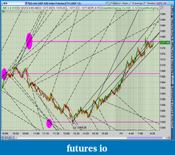 the easy edge for beginner traders-2012-08-03-tos_charts.png-9.png