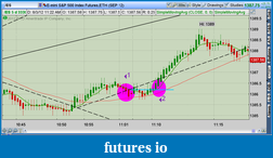 the easy edge for beginner traders-2012-08-03-tos_charts.png-3.png