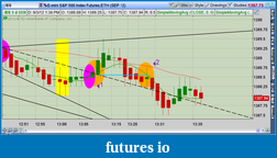 the easy edge for beginner traders-2012-08-03-tos_charts.png-4.png
