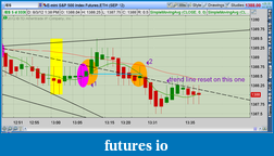 the easy edge for beginner traders-2012-08-03-tos_charts.png-5.png