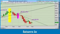 the easy edge for beginner traders-2012-08-03-tos_charts.png-8.png