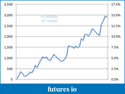 Click image for larger version  Name:Equity curve aug03.png Views:50 Size:16.3 KB ID:83673