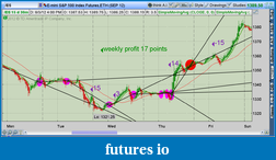 the easy edge for beginner traders-2012-08-04-tos_charts.png-1.png