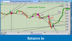 the easy edge for beginner traders-2012-08-04-tos_charts.png-2.png